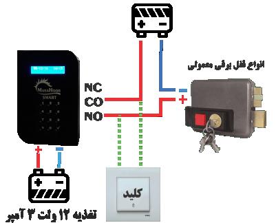 نصب اکسس کنترل