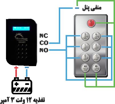 نصب اکسس کنترل آسانسور